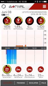 a-rival SpoQ HR iPhone App